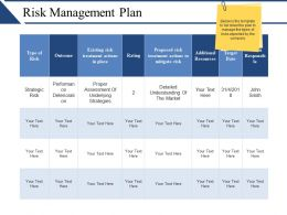 Risk Management Plan Powerpoint Slide Graphics