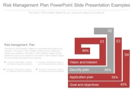 Risk Management Plan Powerpoint Slide Presentation Examples