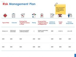 Risk Management Plan Ppt Design