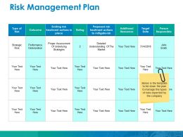 Risk Management Plan Ppt Icon Aids