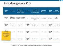 Risk Management Plan Ppt Layouts Images