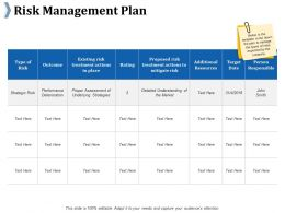 Risk Management Plan Ppt Professional Example Introduction