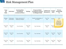 Risk Management Plan Ppt Styles Picture