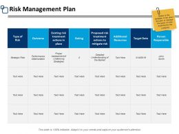 Risk Management Plan Resources Ppt Powerpoint Presentation Pictures Ideas