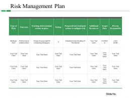 Risk Management Plan Sample Ppt Files
