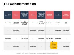 Risk Management Plan Strategic Ppt Powerpoint Presentation Pictures Elements