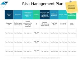 Risk Management Plan Strategic Ppt Powerpoint Presentation Show Inspiration