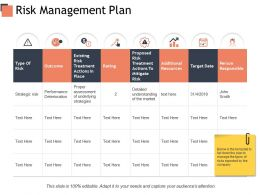 Risk Management Plan Target Resources Ppt Powerpoint Presentation Pictures Portfolio