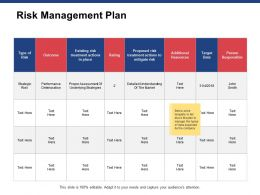 Risk Management Plan Treatment Actions Ppt Powerpoint Presentation Gallery Rules