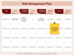 Risk Management Plan Underlying Additional Powerpoint Presentation Topics
