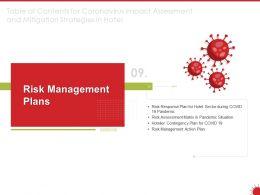 Risk Management Plans Matrix Powerpoint Presentation Gridlines