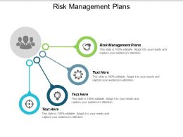 Risk Management Plans Ppt Powerpoint Presentation Icon Demonstration Cpb