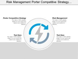 Risk Management Porter Competitive Strategy Account Receivable Management Cpb
