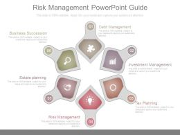 Risk Management Powerpoint Guide