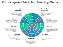 Risk Management Priority Task Scheduling Effective Team Building Strategies Cpb
