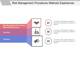 Risk Management Procedures Methods Experiences Ppt Powerpoint Model Cpb