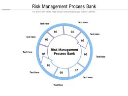 Risk Management Process Bank Ppt Powerpoint Presentation Icon Deck Cpb