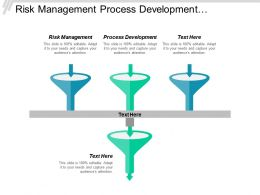 Risk Management Process Development Multichannel Supply Chain Purchase Management Cpb
