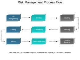 Risk Management Process Flow Ppt Slide Themes