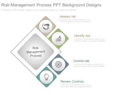 Risk Management Process Ppt Background Designs