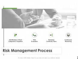 Risk Management Process Ppt Powerpoint Presentation Icon Gridlines