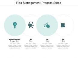 Risk Management Process Steps Ppt Powerpoint Presentation Ideas Display Cpb