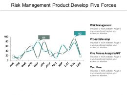 Risk Management Product Develop Five Forces Analysis Ppt Cpb