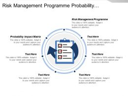 Risk Management Programme Probability Impact Matrix Bargaining Power Customers