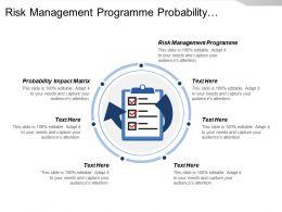 25759522 Style Essentials 1 Agenda 7 Piece Powerpoint Presentation Diagram Infographic Slide