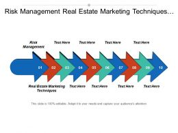 Risk Management Real Estate Marketing Techniques Economic Development Cpb