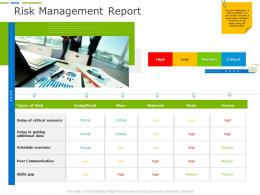 Risk Management Report Business Project Planning Ppt Introduction