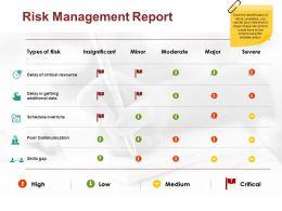 risk_management_report_powerpoint_slide_designs_Slide01