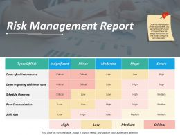 Risk Management Report Ppt Inspiration Picture