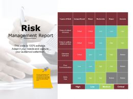 Risk Management Report Ppt Powerpoint Presentation Gallery Skills
