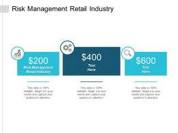 Risk Management Retail Industry Ppt Powerpoint Presentation Icon Infographics Cpb