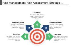 Risk Management Risk Assessment Strategic Management Anger Management Cpb