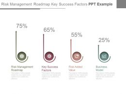 Risk Management Roadmap Key Success Factors Ppt Example
