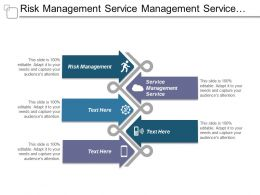 Risk Management Service Management Service Drug Development Logistics Management Cpb