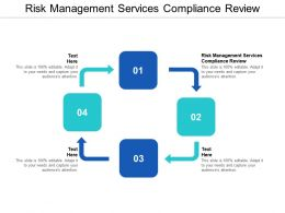 Risk Management Services Compliance Review Ppt Powerpoint Presentation Design Ideas Cpb