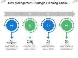 Risk Management Strategic Planning Chain Management Interpersonal Skills Cpb