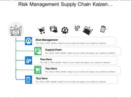 Risk Management Supply Chain Kaizen Management Marketing Segmentation Cpb