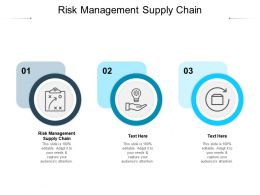 Risk Management Supply Chain Ppt Powerpoint Presentation Inspiration Grid Cpb