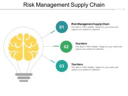 Risk Management Supply Chain Ppt Powerpoint Presentation Pictures Template Cpb