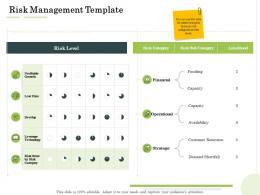 Risk Management Template Administration Management Ppt Portrait
