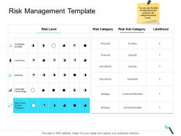 Risk Management Template Business Operations Management Ppt Infographics