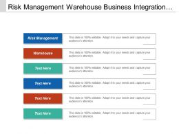 Risk Management Warehouse Business Integration System Information Technology Cpb