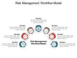 Risk Management Workflow Model Ppt Powerpoint Presentation Professional Slide Cpb