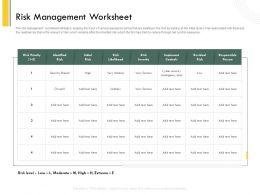 Risk Management Worksheet Controls Ppt Powerpoint Presentation Portfolio