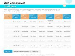 Risk Management Worksheet Level Ppt Powerpoint Presentation File Format