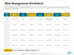 Risk Management Worksheet Security Breach Ppt Powerpoint Outline